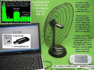 antena casera con WiFi USB
