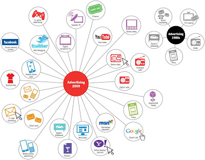 advertising, concept, jean julien guyot, strategy, blog, ipub, infopub.blogspot.com, ipub.ca.cx