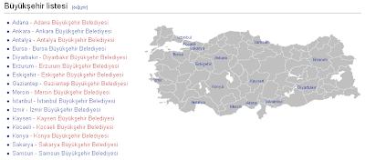 Türkiyede yer alan büyük şehir belediyeleri