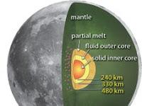 NASA Research Team Reveals