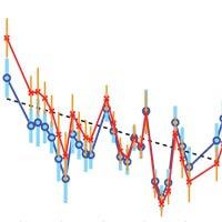 Graphic of Mass Loss.