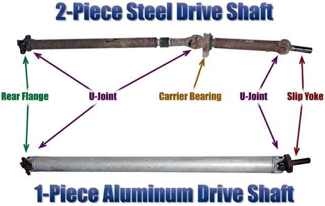 How-To Matthew: Swapping a 2-Piece Drive Shaft for a 1 ...