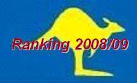 Ranking 2008/09