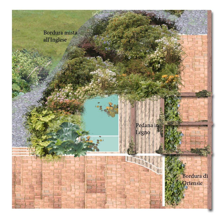 Suingiardino gardens in life dal giardino dell for Planimetrie inglesi del cottage