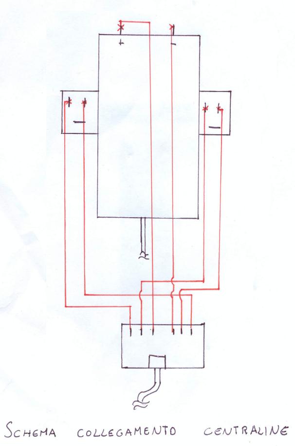 Schema Elettrico Giulietta 2010 : Andrea urbini homepage schema elettrico