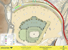 Makkah Diagram