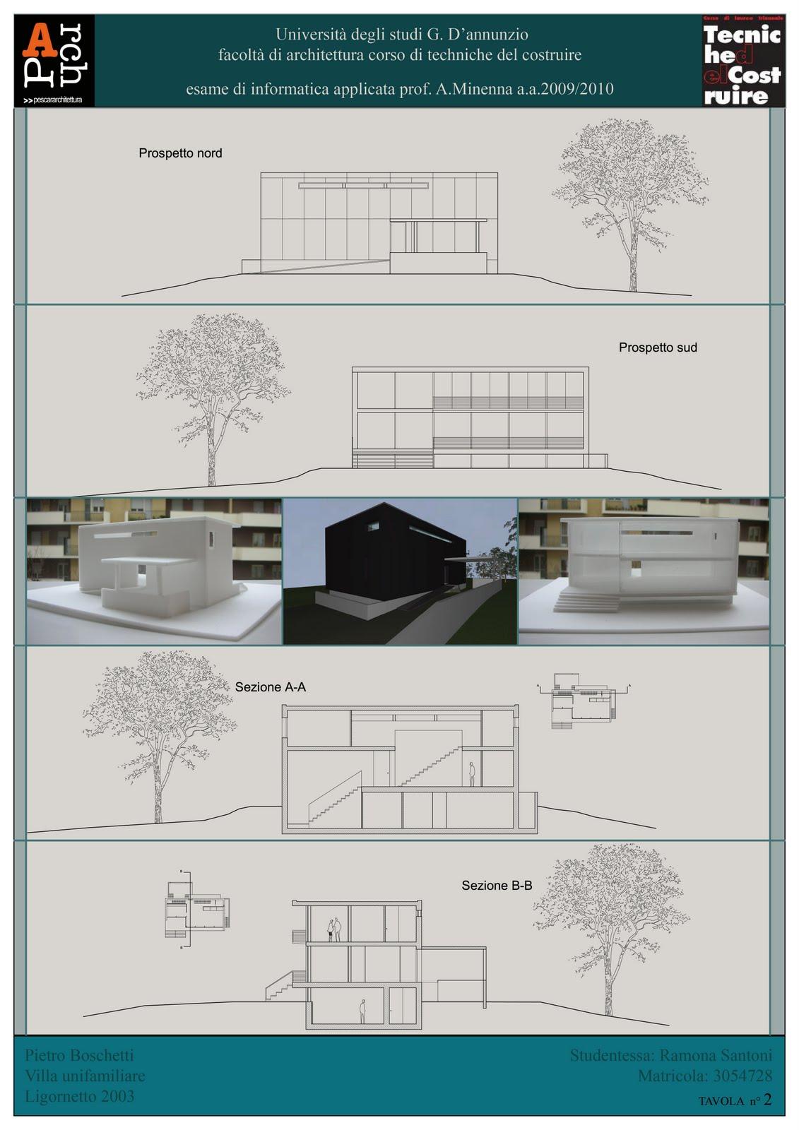 Pietro boschetti vuoto per pieno for Progettazione del layout del garage