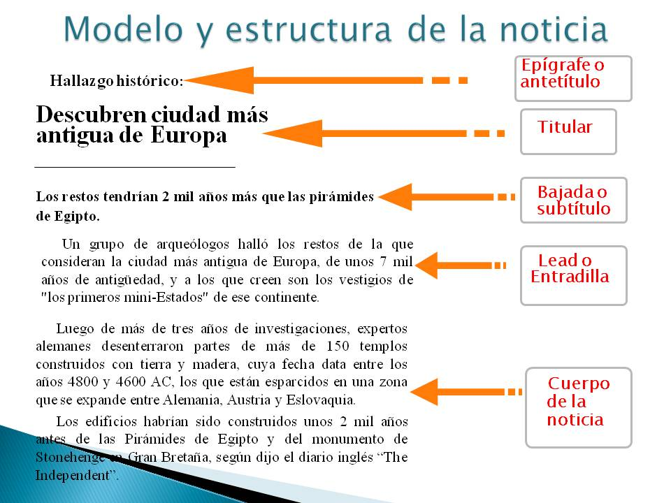 Lengua y literatura para nuestros chamos noticia for Estructura de un periodico mural