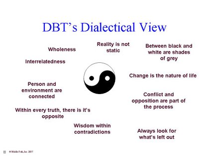 DBT Residential Treatment Center for Teenage Girls