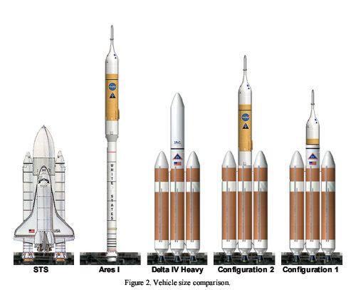 Delta-4H (NROL-32) - 21.11.2010 Deltaiv_comparison