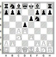 Tercer ejemplo de perdida de tiempo en ajedrez
