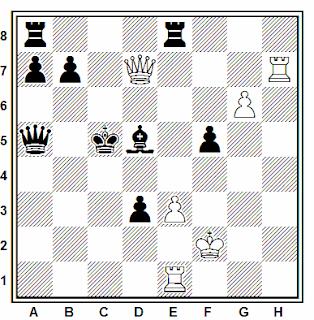 Problema número 165 en problemas de ajedrez