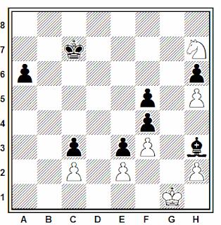 Problema ejercicio de ajedrez número 224: Estudio de A. A. Troitzky, 1930