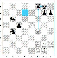 Combinación de ajedrez con jaque doble de caballo