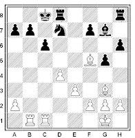 El mate de Boden finalizado con una torre en ajedrez 365