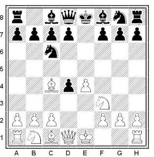 Apertura de ajedrez: Gambito Escocés ECO C44