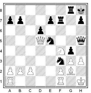 Problema de ajedrez 479: Salazar - Ernst (Olimpiada de 1984)