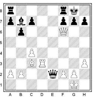 Ejercicio o problema de ajedrez 480: Ahues - Aficionado (Simultáneas Berlín, 1930)