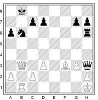 Ejercicio de ajedrez que tiene como tema el mate de las hombreras