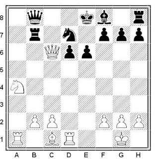 Problema ejercicio de ajedrez número 535: Snylov - Kottnaner (Moscú, 1948)