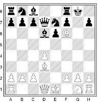 Posición de la partida de ajedrez Blom vs. Jensen rematada con una variante del mate de Anderssen