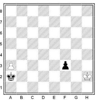 Problema ejercicio de ajedrez número 605: Estudio de H. Rinck (1922)