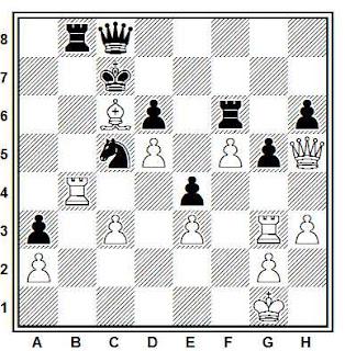 Problema ejercicio de ajedrez número 638: Mason - Vinawer (Viena, 1882)