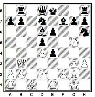 Problema ejercicio de ajedrez nmero 636: Kramnik - Beliavsky (Belgrado, 1995)