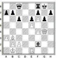Posición de ajedrez ejemplo del mate de Lolli