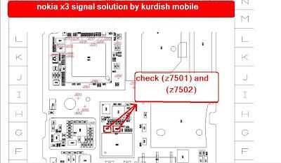 nokia+x3+signal+solution