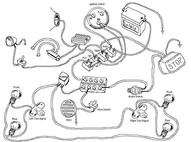 harley sportster tail light wiring diagram