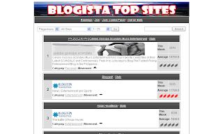julia-aquino.blogspot.com Monthly Round-Up! March 2008 Hits: 138,304