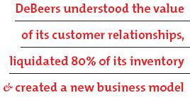 DeBeers understood the value of its customer relationships, liquidated 80% of its inventory & created a new business model