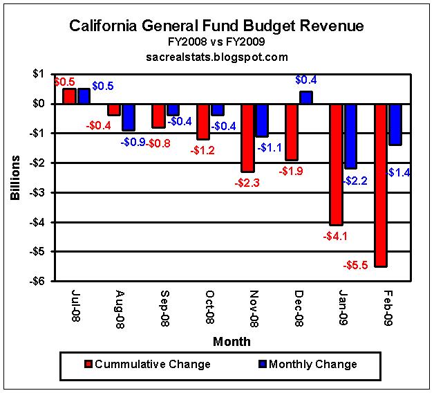 [revenue_2008-2009_ca.PNG]