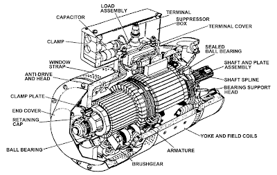Aircraft Generators Part Replaced on simple caravan wiring diagram