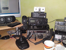 Look at my other Equipment
