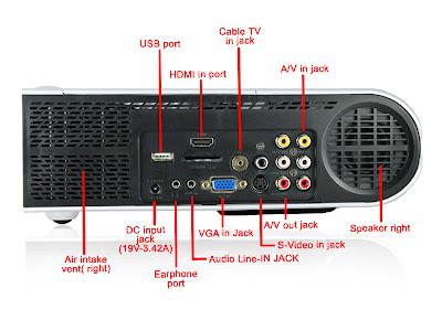 datasheet projetor pd s5500