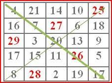 Tantangan Magic Square 5x5 Yana 5