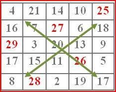 Tantangan Magic Square 5x5 Yana 6