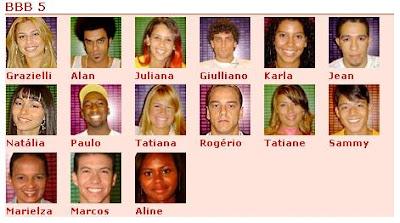 Ex Participantes do BBB5