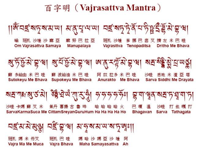 Pemuda - Pemudi Buddha Prajayuga Kasogatan