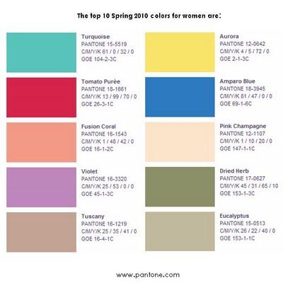 Meshh: Spring Summer 2010 Colour Trends