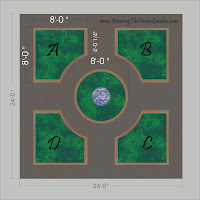 Parterre garden layout design