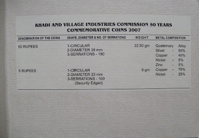 khadi and village industries coin composition