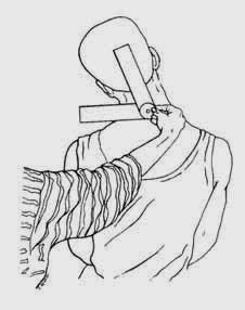 Flexão Lateral da coluna cervical
