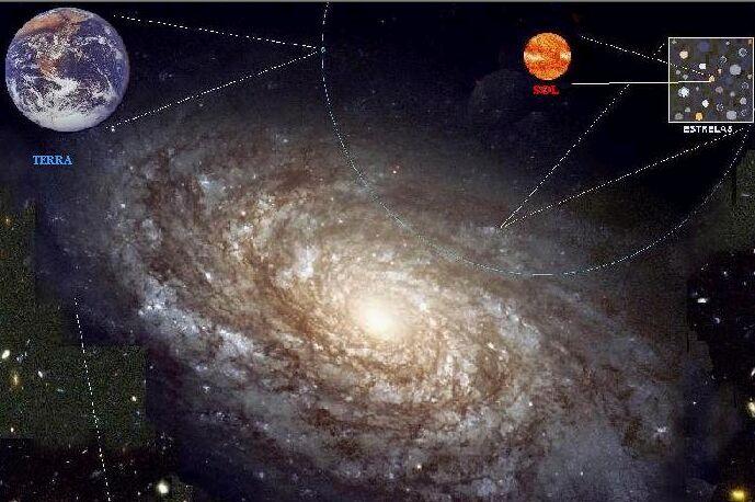 """""""  A Via Láctea  *"""