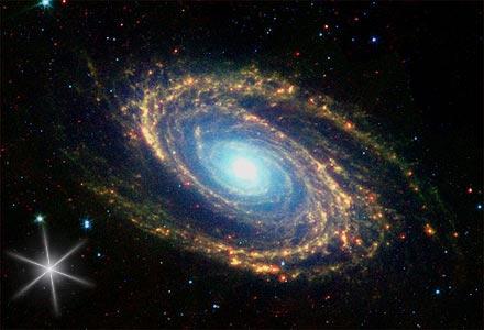 **  O Universo Deslumbrante  **