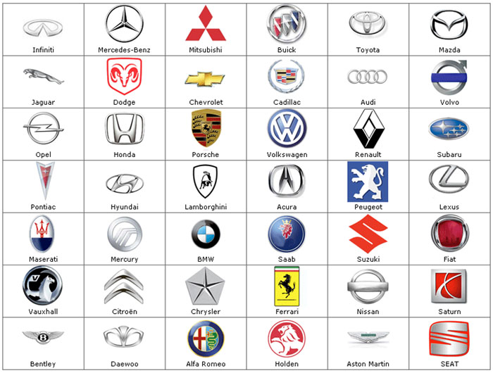 Foreign Car Symbols BIKES AND CARS:...