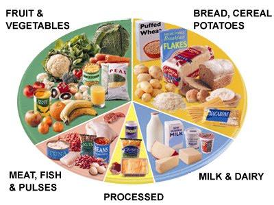 Mariachiquinquira nutricion durante el embarazo alimentos ricos en fibra - Alimentos saludables para embarazadas ...