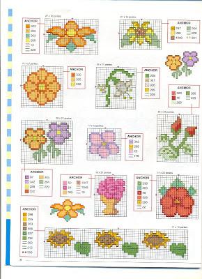 Graficos De Flor Para Ponto Cruz